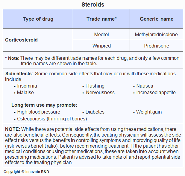 Steroid treatment for temporal arteritis steroid cream potency chart