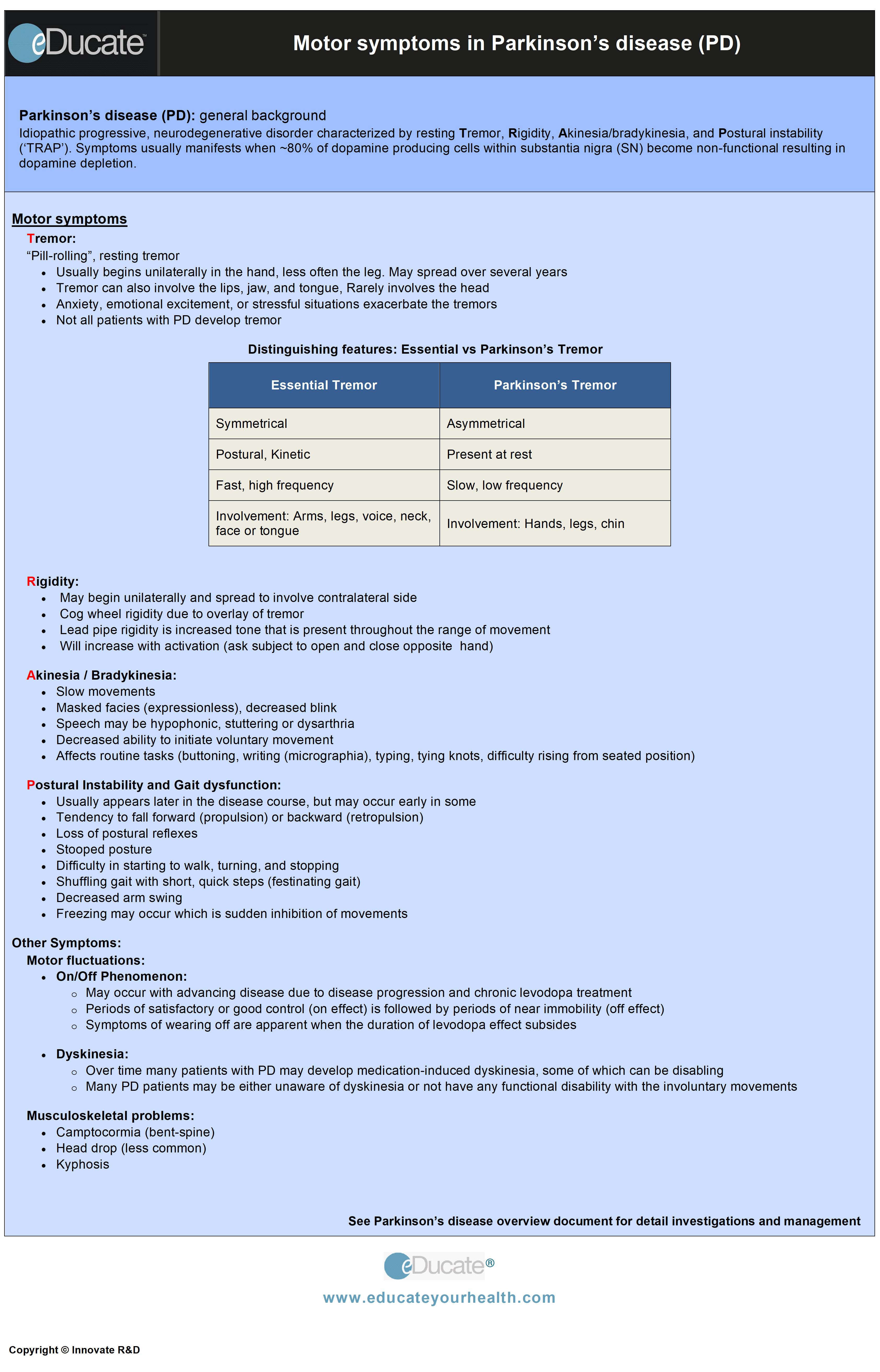 Motor symptoms in Parkinson's disease (PD)