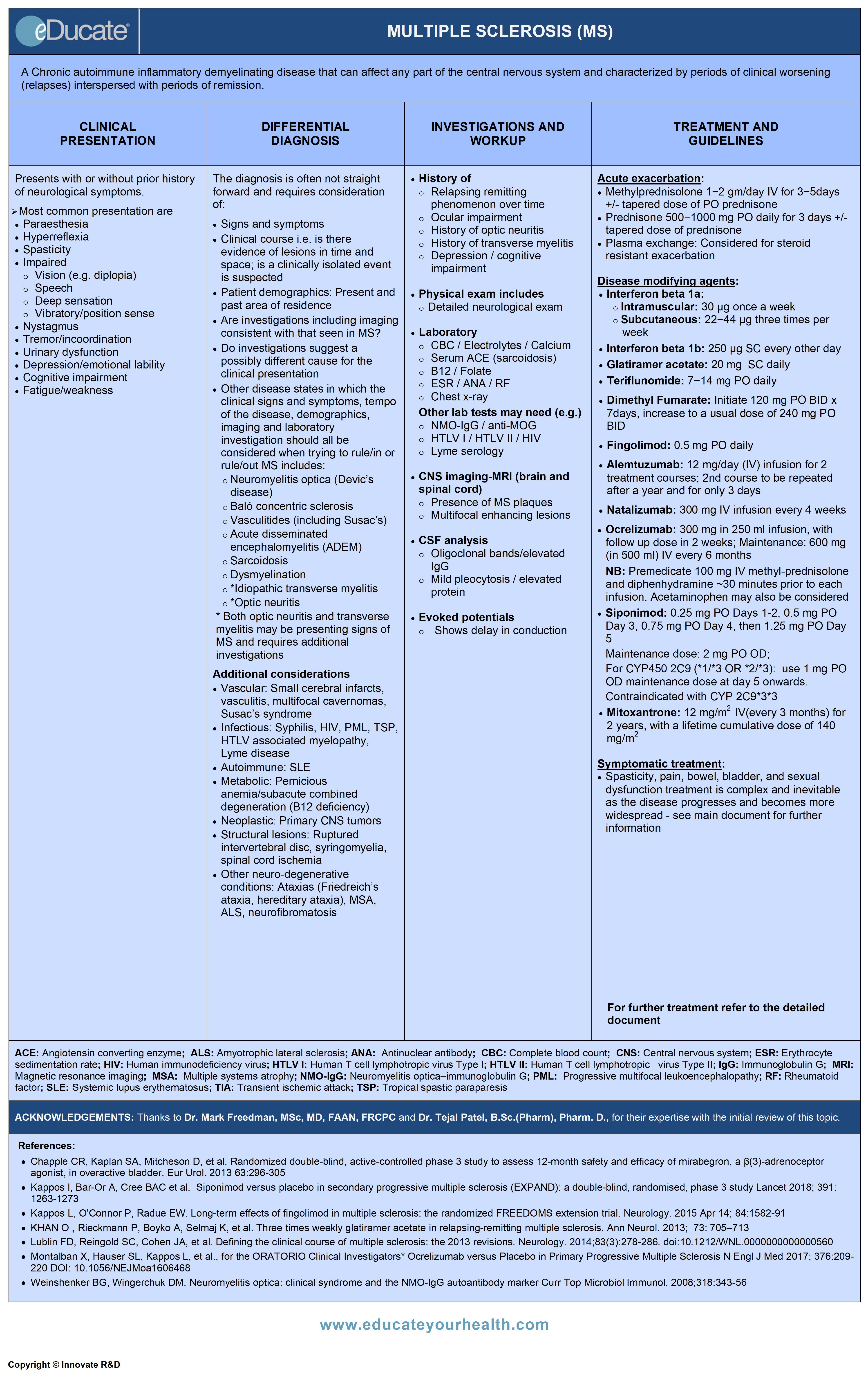 Multiple-Sclerosis-QR