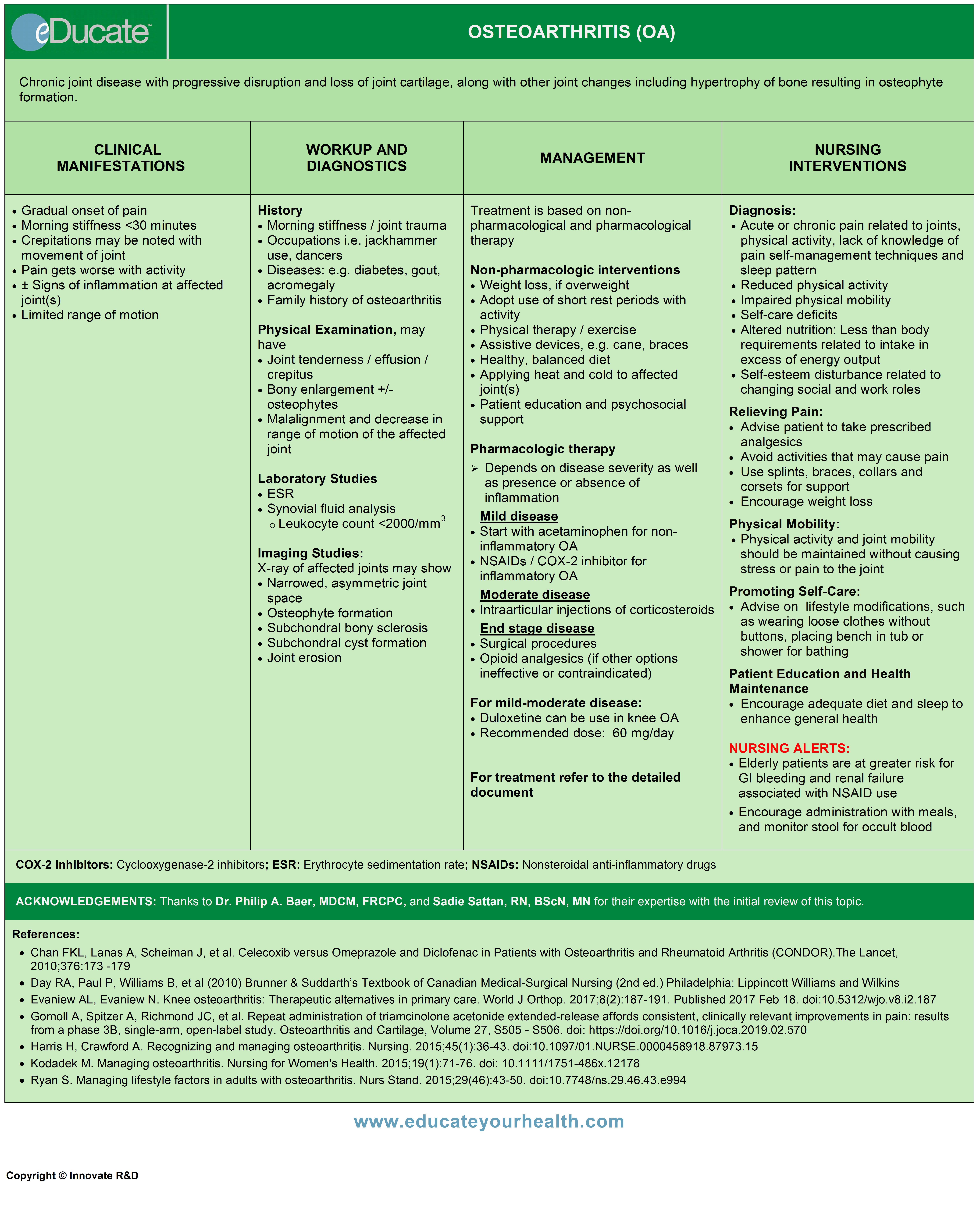 Osteoarthritis-QR